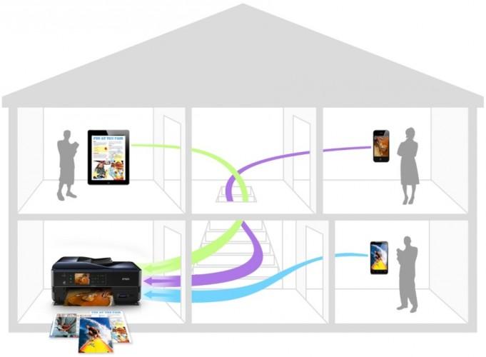 Langaton Apple AirPrint -tulostus nyt myös Epson-käyttäjille iPad-, iPhone- ja iPod touch -laitteista