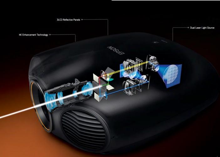 Epson stellt erstmals Laserprojektoren vor