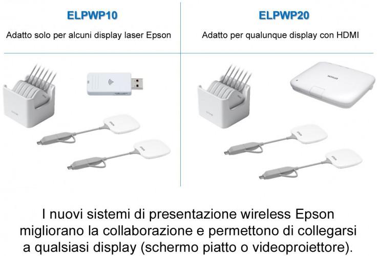 Epson annuncia i nuovi sistemi di presentazione wireless, che semplificano la connessione e migliorano la collaborazione