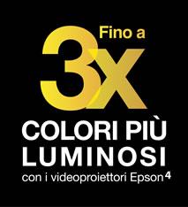Il 99% afferma che i videoproiettori Epson hanno colori più vivaci¹