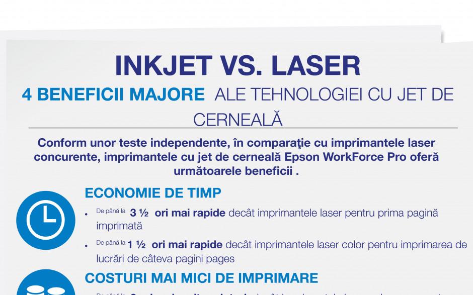 Studiu: Doar 2 din 10 angajați din companiile românești folosesc imprimante eco-friendly